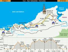 Etapa 1 del Camino Del Norte: Irun - San Sebastián-Donostia | Guía del Camino de Santiago | EROSKI CONSUMER