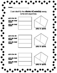 Shades of Meaning Graphic Organizers Common Core Shades Of Meaning, Word Study, Classroom Fun, Daily 5, Graphic Organizers, Third Grade, Phonics, Vocabulary, Meant To Be