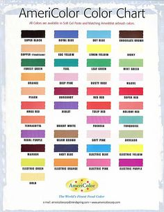 Wilton Food Coloring Chart  Have Fondant Already Colored You Can