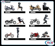 Guide to seating positions on motorcycles - Motorcycle bike - Motorrad Auto Design, Design Autos, Motorcycle Types, Motorcycle Gear, Motorcycle Quotes, Custom Motorcycles, Custom Bikes, Custom Baggers, Triumph Motorcycles