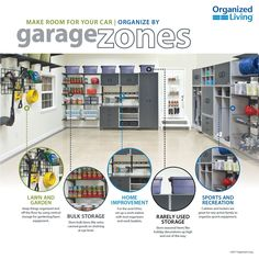 This is the BEST way to organize your garage. When you organize by zones, finding things and putting them back is easy because you know exactly where they are.