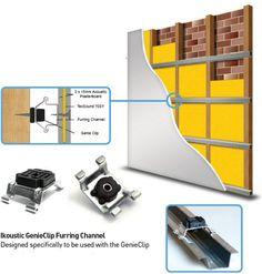 61 best fixing technologies images ceiling acoustic. Black Bedroom Furniture Sets. Home Design Ideas