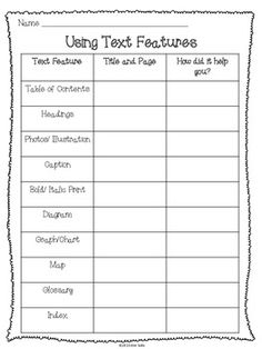 This is a simple chart that your students can use to chart text features they find while reading and tell how it helped them understand the text.