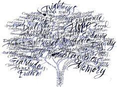 Tree of life calligram - Calligram Designers