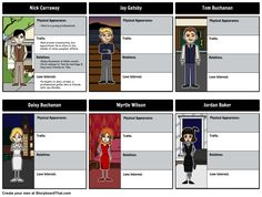 Follow each character from The Great Gatsby with our character map.