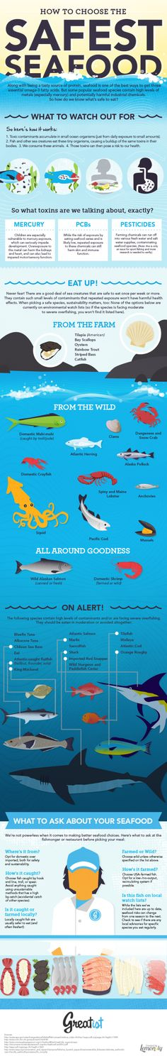 How to Choose the Safest Seafood! #nutrition #health #Infographic