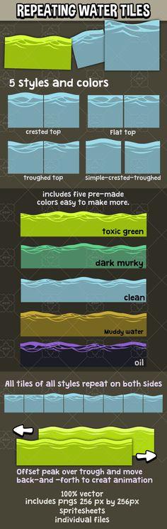 Water and fluids tiles   GameDev Market