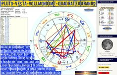 Pluto-Vesta-Vollmond unter Uranus-Hochspannung mit Sonneneruption & Sturm im Erdmagnetfeld http://sternenstaubastrologie.com/pluto-vesta-vollmond-unter-uranus-hochspannung-mit-sonneneruption-sturm-im-erdmagnetfeld/