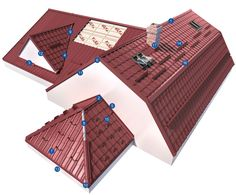 Dolie, fronton, ruperea pantei acoperis, tigla metalica | Bilka