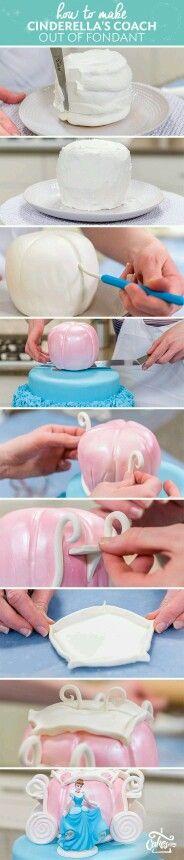 Déco gâteau