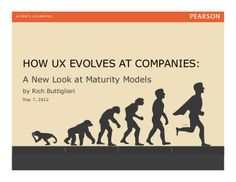 How User Experience Evolves in a Company - a New Look at UX Maturit...