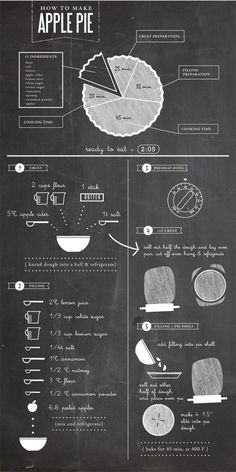 Apple Pie Infographic (basic but it came out pretty well :) my boyfriend helped me decorate the top too )