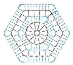 HEXAGON FLOWER CENTER GRANNY SQUARE DIAGRAM