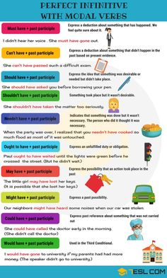 What is a verb? Learn verb definition and different types of verbs in English with useful verbs list. Learn verb examples and grammar rules with ESL printable worksheets. Teaching English Grammar, English Language Learning, English Writing, English Study, English Vocabulary, British English, English Verbs List, English Tips, English Phrases