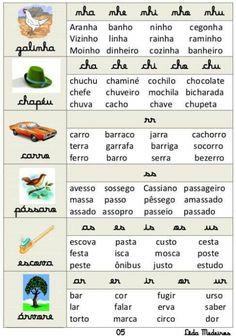 Reasons to Learn Brazilian Portuguese Learn Brazilian Portuguese, Portuguese Lessons, Portuguese Language, Book Activities, School Days, Vocabulary, Homeschool, Classroom, Teaching