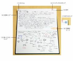 今度こそ「手帳」を綺麗にしたい、お手軽な5つの活用方法! | ギャザリー