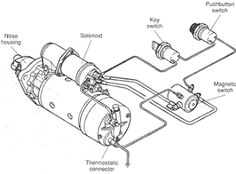 Starter Solenoid Wiring Diagram For Lawn Mower 3 Small
