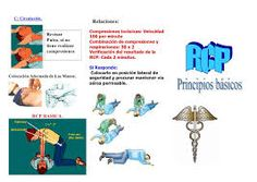 Resultado de imagen para rcp primeros auxilios basico