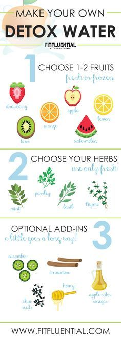 DIY Detox Water Recipes and Infused Water