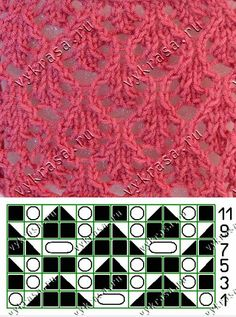 Lace knitting pattern…