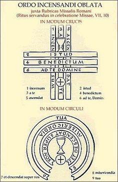 Ceremonia y rúbrica de la Iglesia española - Consultorio litúrgico y rubrical I - Sala de presentación y consultorio