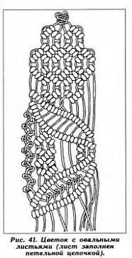схема из журнала Дуплет