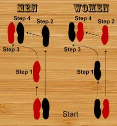 Be Ff D B Fe Dda Dance Moves Dance Dance Dance on Basic Foxtrot Steps Diagram