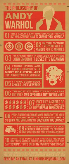 The Philosophy of Andy Warhol by Jun Hun Yap...from thecuriousbrain.com. Really interesting images and videos!