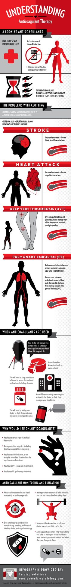 Blood clots can disrupt normal blood flow and cause issues such as stroke and he