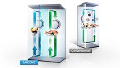 Twin Cooling Plus™ System: Un Procédé Exclusif!