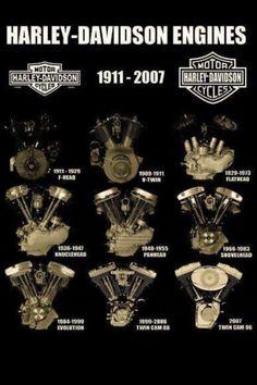 Power Harley Davidson