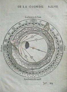 Instrument-maker Gemma Frisius devised a volvelle for inclusion in Peter Apianus' 1524, Cosmographia