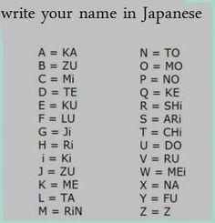 japanese alphabet with english letters - Google Search