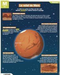 Le relief de Mars - Mon Quotidien, le seul site d'information quotidienne pour les 10-14 ans !