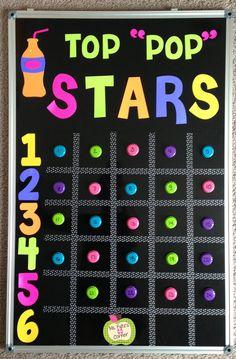 "Ms. Fultz's Corner: Top ""Pop"" Stars and reward coupon freebie Classroom Incentives, Classroom Behavior Management, Classroom Procedures, Classroom Freebies, Classroom Themes, Student Incentives, Behaviour Management, 4th Grade Classroom, School Classroom"