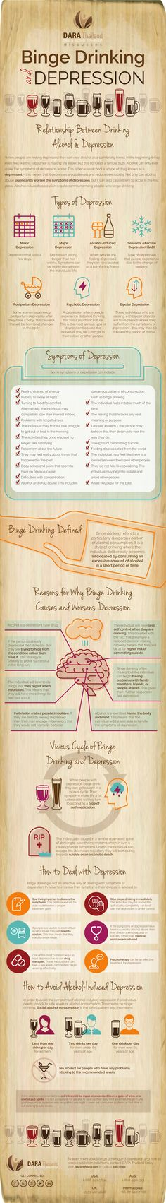 Binge drinking and depression go together. Whether a person first began drinking in order to deal with their depression or developed depression after they started binge drinking, their treatment should be the same: a path of therapeutic intervention based Infp, Pseudo Science, Dealing With Depression, Depression Recovery, Sober Life, Addiction Recovery, Addiction Therapy, Bipolar Disorder, Cognitive Behavioral Therapy