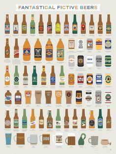 Rótulos de cerveja presentes na cultura pop #beer #movies #tv
