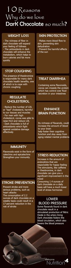 Health Benefits of dark chocolate: Here are top 10 health benefits of dark chocolate that have been discovered and proved throughout human history. You should be well aware of them in order to know how to use this ingredient in the best way. #Lower Blood Pressure #Stress Reduction #Stroke Prevention #Skin Protection #Weight Loss #Enhance Brain Function #Stop Coughing #Regulate Cholesterol #Immunity #Diarrhea Treatment