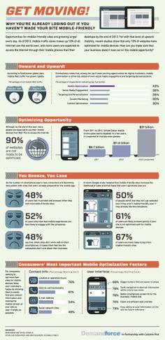 Ciekawa infografika na temat mobilnych stron internetowych.