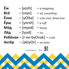 89. #Russian alphabet Russian Alphabet, Fur Tree, Learn To Read, Xmas Tree, Letters, Learning, Words, Christmas Tree, Studying