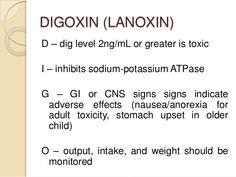 digoxin toxicity mnemonic - Google Search Cardiac Nursing, Pharmacology Nursing, Pediatric Nursing, Nursing Programs, Nursing Tips, Nursing Care, Lpn Schools, Emergency Room Nurse, Science