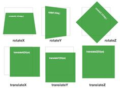 #3d transformations in #webkit #css3
