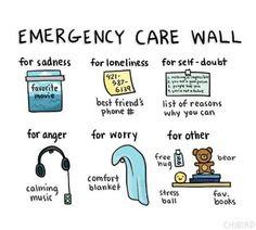 Emergency care wall...