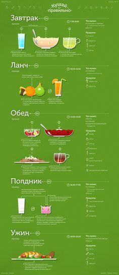 Как правильно питаться и что нужно съесть, чтобы утолить голод быстро и полезно? Подробнее в нашей вкусной инфографике, мммм...