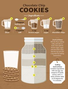 Chocolate Chip Cookie Recipe for Mason Jars *This would be an awesome Christmas gift! Chocolate Chip Cookie Recipe for Mason Jars *This would be an awesome Christmas gift! Pot Mason Diy, Mason Jar Crafts, Homemade Christmas Gifts, Homemade Gifts, Christmas Gift Kitchen, Diy Christmas Mason Jar Gifts, Christmas Christmas, Christmas Recipes, Xmas Gifts