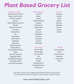 Diet Meal Plans plant based diet meal plan shopping list - Plant Based Diet on a Budget. Get Started on the Plant-Based Diet without overspending! Your Budget-Friendly Plant-Based Budget Shopping List. Plant Based Diet Meals, Plant Based Meal Planning, Plant Based Eating, Plant Based Recipes, Plant Based Diet Plan, Plant Based Foods List, Plant Based Diet Benefits, Veggie Diet, Plant Based Protein