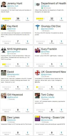 Influencers on Twitter who tweeted and received the most retweets on 10 Feb 2014 in relation to SofS's message to NHS staff on 'one year on' from the Francis report.
