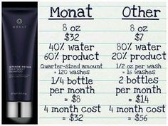 Too expensive? Check this out!! Courtneyrogers.mymonat.com