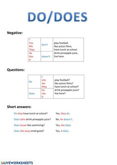 Do-Does - questions - Interactive worksheet English Grammar For Kids, English Grammar Rules, English Phonics, Teaching English Grammar, English Verbs, English Writing Skills, Learn English Words, English Phrases, English Language Learning
