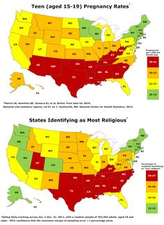 The most religious states have the highest teen pregnancy rates. Surprised? That's what happens when you teach kids abstinence instead of how to protect themselves. They're going to have sex, just like you did, just like your parents did--get a clue already.